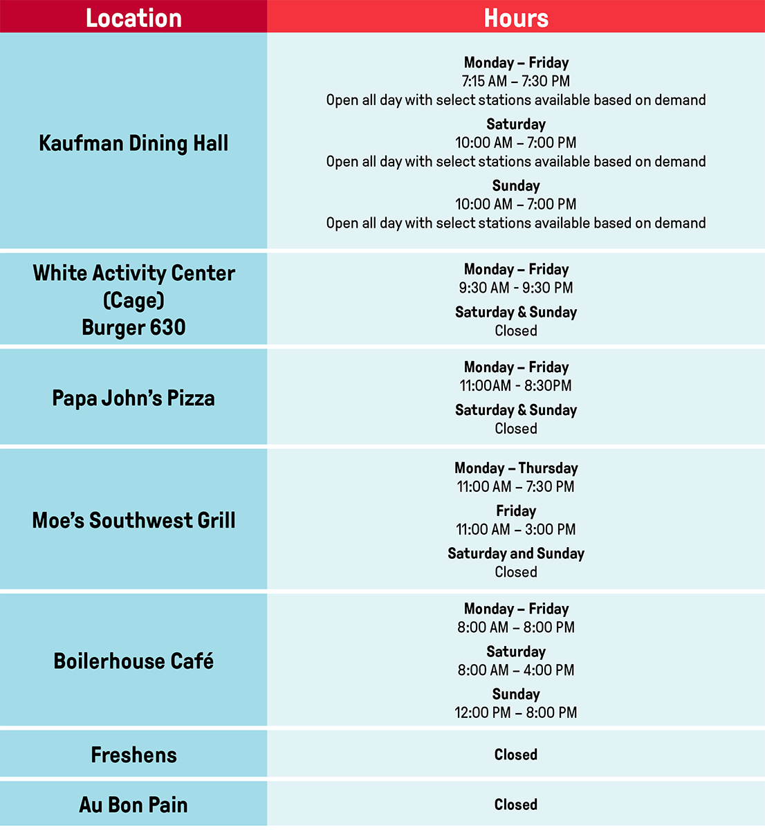 Dining Location Hours